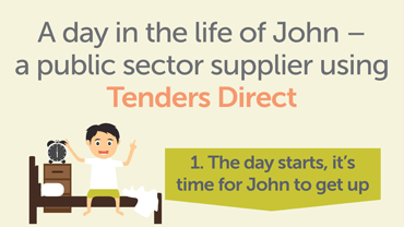 Tenders Direct Infographic